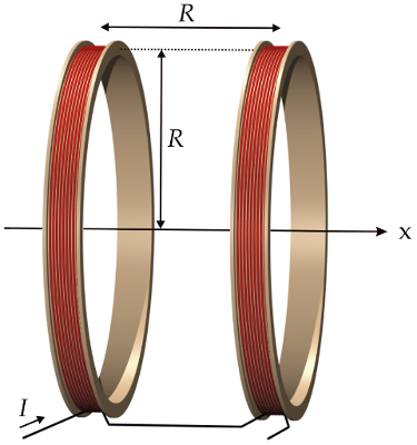 Helmholtz coils pair arrangement.