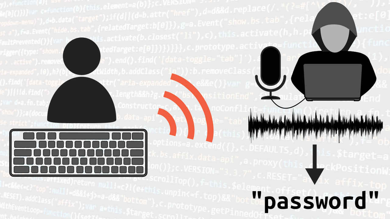 Breaking Passwords with a Microphone