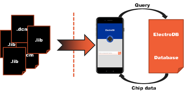Workflow of the app.