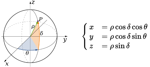 Spherical coordinates conversion formulas